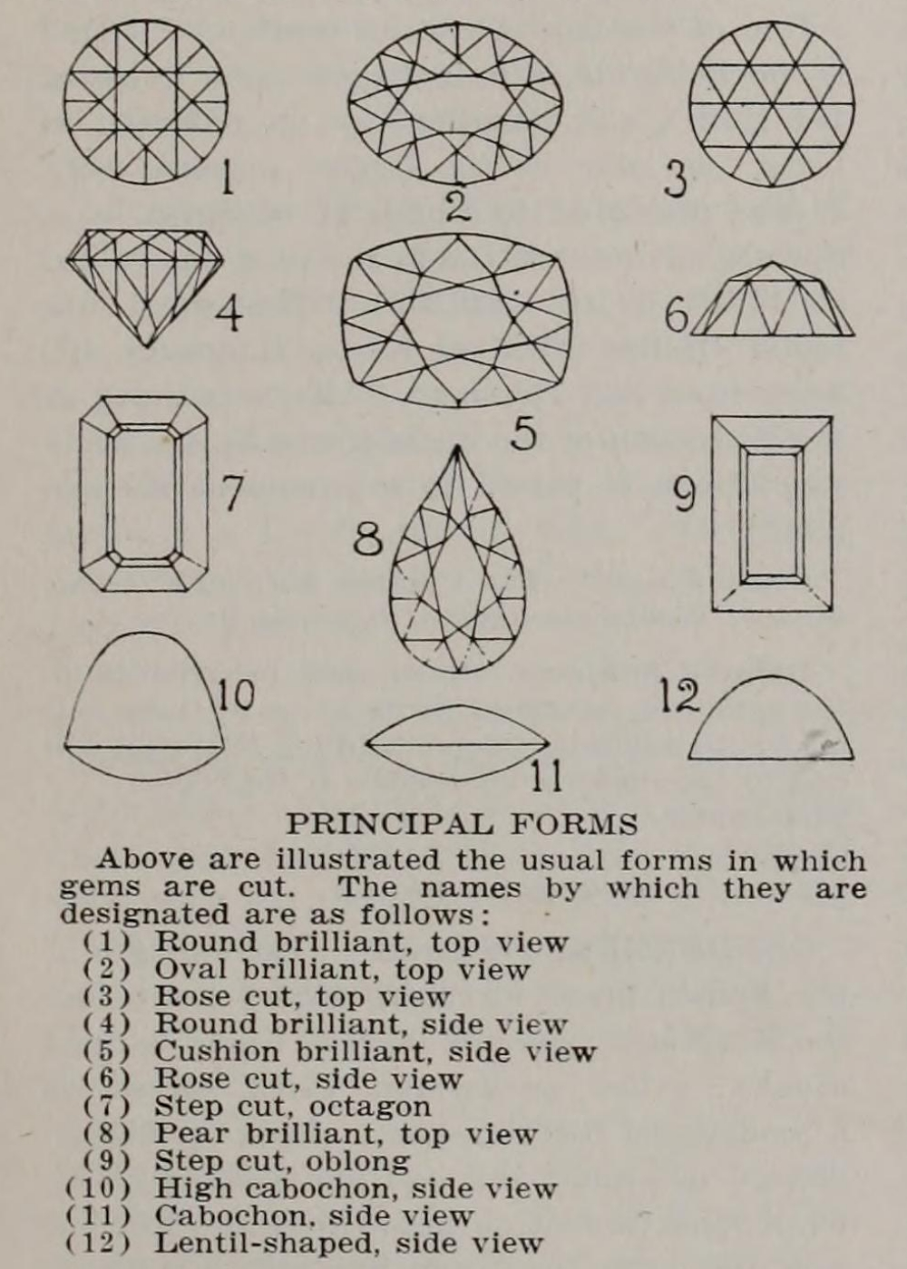 gem cut chart from 1918