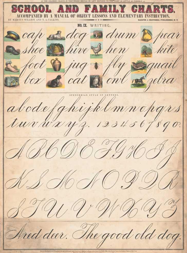 penmanship chart, 1890